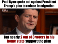 Speaker Paul Ryan is speaking out AGAINST Trump's plan to reduce immigration.... but our new poll found that 63% of Wisconsin Voters want to cut legal immigration by at least half. (Source: https://www.numbersusa.com/news/wisconsin-voters-cut-legal-immigration-least-half): Paul Ryan spoke out against President  Trump's plan to reduce immigration  SO  MINUTES  But nearly 2 out of 3 voters in his  home state support the plan Speaker Paul Ryan is speaking out AGAINST Trump's plan to reduce immigration.... but our new poll found that 63% of Wisconsin Voters want to cut legal immigration by at least half. (Source: https://www.numbersusa.com/news/wisconsin-voters-cut-legal-immigration-least-half)