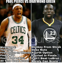 """Celtic, Deez Nuts, and Donkey: PAULFIERCEVSDRAYMOND GREEN  CELTICS  23  Donkey From Shrek  Nicknamed  The Truth  Deez Nuts  First option on offense Fourth option  Finals MVP  Carried in Finals  Could Beat LeBron  Can't Beat LeBron  All Time Great Scorer Barely Can score Don't mess with """"The Truth""""😴 - Via- @persources 💦"""