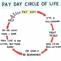 "Life, Omg, and Shoes: PAY DAY CIRCLE OF LIFE  erPAY DAY  I'M A  MILLIONAIRE  HELP  OH NO. WHAT  HAVE I DONE  TREAT  YO'SELF  NAH LIFE IS FOR  LIVING, BUY THOSE  SHOES  OMG I'M SO  RICH, LET'S EAT  OK STOP IT  BE RESPONSIBLE I think my cycle is broken... I'm constantly stuck on ""oh no what have I done"" 😳 (@glamntrashy_xo)"
