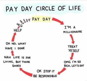 Life, Omg, and Shoes: PAY DAY CIRCLE OF LIFE  PAY DAY  HELP  HELP  I'M A  HELP  MILLIONAIRE  TREAT  OH NO. WHAT  YO'SELF  HAVE I DONE  NAH LIFE IS FOR  OMG I'M SO  LIVING, BUY THOSE  SHOES  RICH, LET'S EAT  OK STOP IT  BE RESPONSIBLE <p>&hellip;</p>