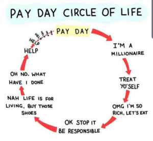 Meirl: PAY DAY CIRCLE OF LIFE  PAY DAY  HELP  HELP  I'M A  MILLIONAIRE  HELP  TREAT  OH NO. WHAT  YO'SELF  HAVEI DONE  NAH LIFE IS FOR  OMG I'M SO  RICH, LET'S EAT  LIVING, BUY THOSE  SHOES  OK STOP IT  BE RESPONSIBLE Meirl