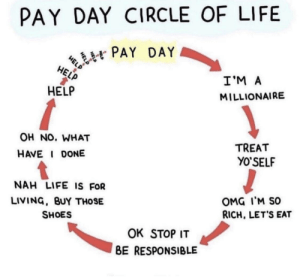 "Life, Omg, and Shoes: PAY DAY CIRCLE OF LIFE  "" PAY DAY  I'M A  MILLIONAIRE  HELP  OH NO. WHAT  TREAT  YO'SELF  HAVE I DONE  NAH LIFE IS ForR  LIVING, BUY THOSE  SHOES  OMG I'M SO  RICH, LET'S EAT  OK STOP IT  BE RESPONSIBLE Time for double meat on my burrito"
