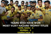 Tamil Nadu team pose for a pic with their 5th Vijay Hazare Trophy title: Pay  TEAMS WHO HAVE WON  MOST VIJAY HAZARE TROPHY TITLES  TAMIL NADU 5  MUMBAI 2  KARNATAKA 2 Tamil Nadu team pose for a pic with their 5th Vijay Hazare Trophy title
