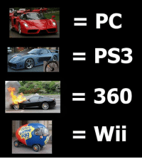 Funny, Halo, and Lol: PC  360  cetme  egg  = wii Here's an oldie from when Playstation 3, Xbox 360 and the Wii were the new things! @gamingplus2 . . . gaming gamer games videogames cod gta csgo minecraft starwars marvel xbox playstation nintendo nerd geek leagueoflegends pc youtube lol fun funny letskillping dota2 game dccomics battlefield steam halo blizzard