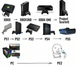 PC doesnt evolve, it's just perfect: PC doesnt evolve, it's just perfect