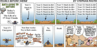 Desperate, Memes, and Birds: PEARLS BEFORE SWINE  BY STEPHAN PASTIS  RATS GUIDE TO  Year 1  Year 2: Stuck in dirt  Year 7: Stuck in dirt  Year 12: Stuck in dirt  NATURE  Stuck in  Year 3: Stuck in dirt  Year 8: Stuck in dirt  Year  13: Stuck in dirt  dirt  Year 4: Stuck in dirt  Year 9: Stuck in dirt  Year 14: Stuck in dirt  Today's  Year 5: Stuck in dirt  Year 10: Stuck in dirt  Year 15: Stuck in dirt  Lesson:  Year 6: Stuck in dirt  Year 11: Stuck in dirt Year 16: Stuck in dirt  The Life of a  17-Year Cicada  AND I  THEN  FINALLY!  Next four weeks:  Year 17:  No  Death  THOUGHT A BIRD SOMEONE MORE  Try to find a mate.  Emergence  mate.  MY LIFE  EATS  ROMANTICALLY  okcurid Tnder sWIPE  WAS BAD  HIM  DESPERATE  THAN MET  SWIPE LEFT RIGHT  8  RIGHT  MATCH TYPE  ASHLEY E  TYPE  TYPE LEFT  TYRE  TypE  TYPE  TYPE