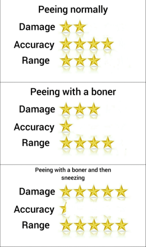 boner: Peeing normally  Damage  Аccuracy  Range  Peeing with a boner  Damage  Аccuracy  Range  Peeing with a boner and then  sneezing  Damage  Аccuracy  Range