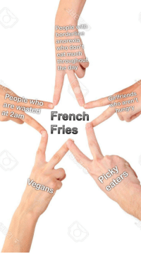 Hungry, Anorexia, and French: People  borderline  with  anorexia  who don't  eat much  throughou  the da  Girlfriends  who aren't  hungry  People wh  are  wasted  at 2am  French  Fries  Vegans