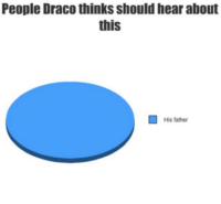People Draco thinks should hear about  this  His father Oh Draco, when will he grow up?