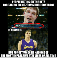 """Who can forget 😂😂 Mozgov may be on a 4 year $64 million contract but he also had 93 points on only 15 shots & 29 boards in one single game 😨 Who won this trade?? Comment below 👌 (LA got Lopez & 27th pick & the Nets got Russell & Mozgov) Double tap and tag some friends below! 👍⬇: PEOPLE HATING ON THE NETS  FOR TAKING ON MOZGOVSHUGE CONTRACT  THE CLOROX  MESS sLAN  FG  PTS  TIMOFEY  MOZG  93 10A5 29  EBOUNDS IMOSTBY ANY PLAYER THIS SEASON)  """"CAREER-HIGH RI  NBA MEMES  BUT FORGET WHEN HE HAD ONE OF  THE MOST IMPRESSIVE STATLINES OFALL TIME Who can forget 😂😂 Mozgov may be on a 4 year $64 million contract but he also had 93 points on only 15 shots & 29 boards in one single game 😨 Who won this trade?? Comment below 👌 (LA got Lopez & 27th pick & the Nets got Russell & Mozgov) Double tap and tag some friends below! 👍⬇"""