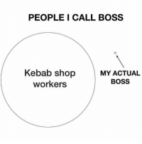 Cheers boss.: PEOPLE I CALL BOSS  Kebab shop  workers  MY ACTUAL  BOSS Cheers boss.