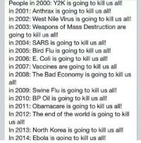 We're all gonna die.: People in 2000: Y2K is going to kill us all!  in 2001: Anthrax is going to kill us all!  in 2002: West Nile Virus is going to kill us all!  in 2003: Weapons of Mass Destruction are  going to kill us all!  in 2004: SARS is going to kill us all!  in 2005: Bird Flu is going to kill us all!  in 2006: E. Coli is going to kill us all!  in 2007: Vaccines are going to kill us all  in 2008: The Bad Economy is going to kill us  all!  in 2009: Swine Flu is going to kill us all!  in 2010: BP Oil is going to kill us all!  in 2011: Obamacare is going to kill us all!  In 2012: The end of the world is going to kill  us all!  In 2013: North Korea is going to kill us all!  In 2014: Ebola is aoina to kill us all! We're all gonna die.