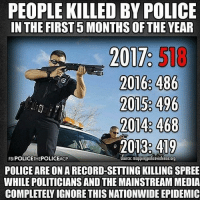 Memes, Nationwide, and 2017: PEOPLE KILLED BY POLICE  IN THE FIRST 5 MONTHS OF THE YEAR  2017  518  20158 496  20138419  sourcte: mappingpoliceviolence.or  FB/POLICETHEPOLICEACP  POLICE ARE ON A RECORD-SETTING KILLING SPREE  WHILE POLITICIANS AND THE MAINSTREAM MEDIA  COMPLETELY IGNORE THIS NATIONWIDE EPIDEMIC  source: mappingpoliceviolend We are living in a PoliceState rp @dark_universe_09 4Biddenknowledge Via @escape__the__matrix