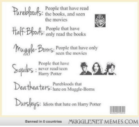 "Books, Harry Potter, and Memes: People that have read  the movies  People that have  S: the books, and seen  S: only read the books  age-  alt  People that have only  seen the movies  People that have  never read/seen  Harry Potter  Purebloods that  hate on Muggle-Boms  urs eus: Idiots that hate on Harry Potter  Banned in 0 countries  MUGGLENET MEMES.COM <p>A quick analysis of all Harry Potter fans <a href=""http://ift.tt/1gnyOna"">http://ift.tt/1gnyOna</a></p>"