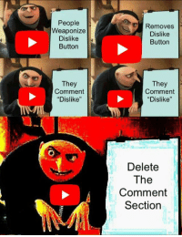 "We know what's next: People  Weaponize  Dislike  Button  Removes  Dislike  Button  They  Comment  ""Dislike""  They  Comment  ""Dislike""  Delete  The  Comment  Section We know what's next"