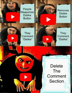 "We know what's next by AustralianBushman MORE MEMES: People  Weaponize  Dislike  Button  Removes  Dislike  Button  They  Comment  ""Dislike""  They  Comment  ""Dislike""  Delete  The  Comment  Section We know what's next by AustralianBushman MORE MEMES"