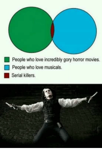 Love, Movies, and Horror Movies: People who love incredibly gory horror movies.  People who love musicals.  Serial killers I feel like I'm being called out