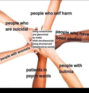 Harming: people who self harm  people who  are suicidal eng romanicsed people who have  being romanti  and glamorised  by media  while simultaneously  being shunned and  disbelieved by society  been abused  patients in  psych wards  people with  bulimia