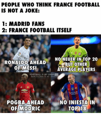 Football: PEOPLE WHO THINK FRANCE FOOTBALL  IS NOT A JOKE:  1: MADRID FANS  2: FRANCE FOOTBALL ITSELF  NO NEUER IN TOP 20  RONALDO AHEAD  BUT OTHER  OF MESSI  AVERAGE PLAYERS  FOOTBALL IS MY DRUG  BARCELONA IS MY DEA  CHEVROLET  AIRWAYS  POGBA AHEAD  NO INIESTA IN  MODRIC  TOP 18  OF
