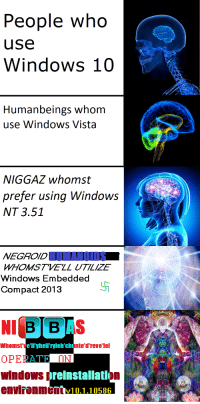 <p>Windows Operating Systems</p>: People who  use  Windows 10  Humanbeings whom  use Windows Vista  NIGGAZ whomst  prefer using Windows  NT 3.51  NEGROID  WHOMST'VELL UTILIZE  Windows Embedded  Compact 2013  nstve'll'yhell'ryleh'ch  ON  Whomst'i  nte'd'revelel  OPERATE  windowS  environmeniv1o.1.10586  reinstallati  Dn <p>Windows Operating Systems</p>