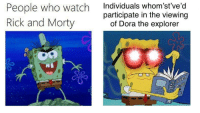"""<p>You have to have a pretty high IQ to understand the complex litterateur of Dora the explorer via /r/dank_meme <a href=""""http://ift.tt/2yxbR2l"""">http://ift.tt/2yxbR2l</a></p>: People who watch  Rick and Morty  Individuals whom'st've'd  participate in the viewing  of Dora the explorer <p>You have to have a pretty high IQ to understand the complex litterateur of Dora the explorer via /r/dank_meme <a href=""""http://ift.tt/2yxbR2l"""">http://ift.tt/2yxbR2l</a></p>"""