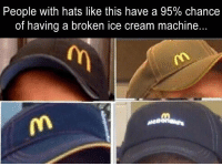 Makeup, McDonalds, and Memes: People with hats like this have a 95% chance  of having a broken ice cream machine @theladbible has one of the best pages on Instagram! - - teamnoharmdone noharmdone funny relatable true lmao petty savage dank meme weed 420 makeup gym lfl food dog doggo art gun haha omg mcdonalds