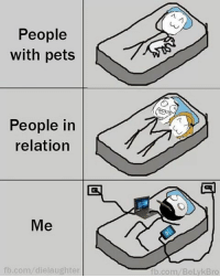 Memes, Flo, and Pets: People  with pets  People in  relation  Me  fb.com, die laughter  flo com BelykBro