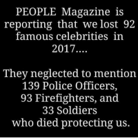 Priorities are misguided... trump Trump2020 presidentdonaldtrump draintheswamp makeamericagreatagain trumptrain triggered ------------------ FOLLOW👉🏼 @conservative.american 👈🏼 FOR MORE🇺🇸🇺🇸: PEOPLEMagazine is  reporting that we lost 92  famous celebritiesin  2017  They neglected to mention  139 Police Officers,  93 Firefighters, and  33 Soldiers  who died protecting us. Priorities are misguided... trump Trump2020 presidentdonaldtrump draintheswamp makeamericagreatagain trumptrain triggered ------------------ FOLLOW👉🏼 @conservative.american 👈🏼 FOR MORE🇺🇸🇺🇸