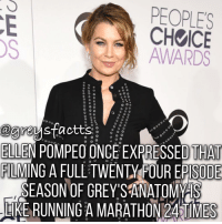Memes, Grey's Anatomy, and Ellen: PEOPLE'S  CH&ICE  AWARDS  soo  @avenstactts  ELLEN POMPEO ONCEEXPRESSEDTHAT  000  FILMING A FULLTWENTY-FOUR EPISODE  SEASON OF GREY'S ATOMY IS  TAKE RUNNING A MARATHON 24 TIMES  TE  A D  SES  Pl  EE  MA  02  PE CA  'S U IN  ' RES-O A ON  SUT  NH  XY A T  eseo 0.00.3 0.0 0 0 000  ,ee, oooooooooo oar  ooo  EY  RM  ooooooooooo,ooooo0oT G A。  00000  ooooooooooooooo Joo  oooo a 0 0 0 00000080  0。L  EL  PENN  。PGA  0ES Double Tap if you love Grey's Anatomy! 😍❤️ + Fact: Ellen Pompeo once expressed that filming a full 24 episode season of grey's anatomy is like running a marathon 24 times! ❤️😍 + - greysanatomy greys greysfacts greysabc