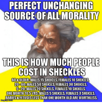 PERFECT UNCHANGING  SOURCE OF ALL MORALITY  THIS SHOW  MUCH PEOPLE  COST IN  SHECKLES  608 OLDEREMALES 15 SHEKELS FEMALES10 SHEKELS!  20-60HMALES 50 SHEKELS FEMALES 30 SHEKELS.  5-20BMALES 20 SHEKELS FEMALES 10 SHEKELS.  ONE MONTH TO5YRSHMALES 5 SHEKELS FEMALES 8 SHEKELS.  BABIES8 FETUSES LESS THAN ONE MONTH OLD AREWORTHLESS.  nngflipucom Gotta love the timeless morality in Leviticus... luckily shekels is the only timeless currency.