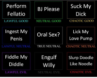 Lawful Good Neutral Good Chaotic Good