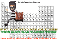 """Anaconda, Reddit, and Back: Periodic Table of the Elements  Li Be  Na M  20  26  27  32  35  CobaiN  Copper  37  38  39  45  48  49  53  Rb Sr  87A  106.41  24904  85  91.224  2,760  73  82  Cs Ba  1818407190  106  32 905  7449  192.2. 195085 
