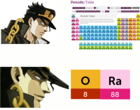 What if Jotaro was a chemist instead?: Periodic Table  Visual Elements images  Temperature 0 K  6000 K Classification  Metal Non-metal Clear filters  23 4 5 67 8 9 10 11 12 13 14 15 16 17 18 Blocks s p d f  12 3 45 6 7Lanthanides Actinides  Periodic Table  Li Be  The Royal Society of Chemistry's interactive periodic table features history, alchemy  F Ne  podcasts, videos, and data trends across the periodic table Click the tabs at the top to  explore each section. Use the buttons above to change your view of the periodic table and  view Murray Robertson's stunning Visual Elements artwork. Click each element to read  Na Mg detailed information.  AL Si PSC Ar  14  K Ca Sc Ti  V Cr Mn Fe Co Ni CuZnGa Ge As Se Br Kr  26  28  30  Rb Sr Y Zr Nb Mo TcRu Rh Pd Ag Cd In Sn Sb TeXe  Cs Ba L Hf Ta Re Os IrPt Au Hg T Pb Bi Po At Rn  Fr Ra Ac Rf Db Sg Bh Hs Mt Ds Rg Cn Nh F Mc Lv Ts Og  46  47  52  83  104  105  106  112  118  Ce Pr Nd Pm Sm Eu Gd Tb Dy Ho Er Tm Yb Lu  61  68  69  Th Pa  Np Pu Am Cm Bk Cf Es Fm Md NoLr  93  98  101  02  103  O R  8 What if Jotaro was a chemist instead?