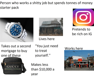 "Guy who works a shitty job but spends lots of money starter pack: Person who works a shitty job but spends tonnes of money  starter pack  Pretends to  be rich on IG  Lives here  ""You just need  Takes out a second  Works here  mortgage to buy  one of these  to treat  yourself.""  street  Makes less  McDonald's  GUCCI  than $10,000 a  year Guy who works a shitty job but spends lots of money starter pack"