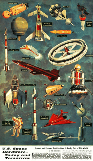 scifiseries:  1963: 'U.S. Space Hardware - Today and Tomorrow' New York Mirror Magazine: Personnol Rocket  Relief Ship  Throe-Stago  Porsonnel Rockot  Instrument  Carrying  Satellite  Third Stage Unit  Colony Sphero  Threo-Stage Rocket  Spaco Station  Flying Saucer  U.S. X-15  Research Ship  Space Reconnaissance Ship  Exploration Ship  Weather Eyo Satellito  Fourth Stage  Passenger Uni  Space Suit  and Anti  Obsorvatory  Satelit  Space  Reconnaissanco  and 3-Stage  Propellant  Exploration Ship  Present and Planned Satellite Gear Is Really Out of This World  U.S. Space  FHardware-  By FRED DICKENSON  swiFTLY are we hurting into the space age that  farout designs blend together for us In trying to keep up  artist's view of some US. orblting hardware both present and  contemplated. It ranges from the bullet-llke Alr Force X-15  (center) which has made many successful fights, to space  accomplished fact, drawing board projeets and even station (upper right) still on the draftsman's board.  Many Instrument-carrylng satellites such as that shown  with sclence. One down to earth aspeet, however, is that man at the upper right already are in orblt, of course. And whlle  made articles In space, no matter how fantastle, are known he ant gravitational unlt lower let) and space recon  by the prosale name of hardware. Here may be seen an nalssance ship above It are not yet part of our equipment, few scifiseries:  1963: 'U.S. Space Hardware - Today and Tomorrow' New York Mirror Magazine