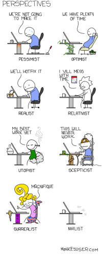 Work, Best, and Time: PERSPECTIVES  WE'RE NOT GOING  TO MAKE IT  WE HAVE PLENTY  OF TIME  PESSIMIST  OPTIMIST  WE'LL HOTFIX IT  I VILL MESS  WITH  TIME  REALIST  RELATIVIST  My BEST  WORK yET  THIS WILL  NEVER  WORK  UTOPIST  SCEPTICIST  MAGNIFIQUE  SURREALIST  NIHILIST  MoNKEYUSER.CoM Which one are you?