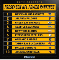 An early look at the NFL's top teams...: PETE PRI SCO S  PRESEASON NFL POWER RANKINGS  NEW ENGLAND PATRIOTS  2 ATLANTA FALCONS  GREEN BAY PACKERS  G  4 SEATTLE SEAHAWKS  5 NEW YORK GIANTS  Tuy  6 PITTSBURGH STEELERS  T OAKLAND RAIDERS  8 TAMPA BAY BUCCANEERS  9 DALLAS COWBOYS  10  ARIZONA CARDINALS  O CBS SPORTS An early look at the NFL's top teams...