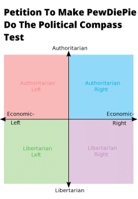 political: Petition To Make PewDiePie  Do The Political Compass  Test  Authoritarian  Authoritarian  Left  Authoritarian  Right  Economic-  Economic  Left  Right  Libertarian  Left  Libertarian  Right  Libertarian