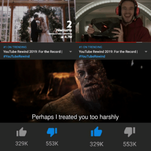 Trash, youtube.com, and Record: PewDiePie  Marzia & Felix- Wedding  I6 4.7M  #1 ON TRENDING  ON TRENDING  YouTube Rewind 2019: For the Record    YouTube Rewind 2019: For the Record    #YouTubeRewind  #YouTubeRewind  Perhaps I treated you too harshly  553K  329K  329K  553K the rest was pretty trash ngl