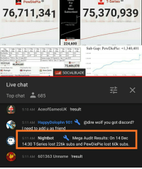 """LMAO guess who was sub botting after all!?: PewDiePie  T-Series  For  #1  Most  Subscribed  76,711,341  75,370,939  Tube Live Subscriber Count-Powered by SocialBlade.com  YouTube Live Subscriber Count Powered by SocialBlade com  1 Day Sub Gap  1hr Sub Gap  224,600  17 45  ほ00  1830  MaTi-Isma ir112 brlǐday T24ayTsaayTsaayT-aayT14 ay!"""".day  Sub Gap: PewDiePie: +1.340.40 1  Subs Min  PewDiePre 136 833 1354 L07 12S 32 66 177 202 14  Series  senies to pass YT  by Jan 27 3pm EST  300000  oSOE by Jan 05 3am EST  -srs to 76 by Dec 31 p EST  03,919,64 80,894,601  75,686,078  Social Blade HO  PewDiePie HO  T-Series HO  Raleigh  3 Brighton  New Delh  SOCIALBLADE  Live chat  Top chat685  5:10 AM AceofGamesUK result  5:11 AM HappyDolophn901 @dre wolf you got discord?  l need to add u as friend  5:11 AM Nightbot  14:30 T-Series lost 226k subs and PewDiePie lost 60k subs.  Mega Audit Results: On 14 Dec  5:11 AM 601363 Unname result LMAO guess who was sub botting after all!?"""