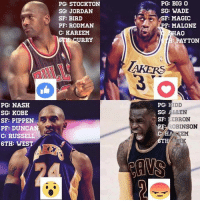 Memes, 🤖, and Big O: PG: NASH  SG: KOBE  SF: PIPPEN  PF: DUNCAN  C: RUSSELL  6TH: WEST  PG: STOCKTON  SG: JORDAN  SF: BIRD  PF: RODMAN  C: KAREEM  URRY  PG: BIG O  SG: WADE  SF: MAGIC  F: MALONE  AO  A: PAYTON  LAKERS  3 O  IDD  PG  SG:  ALLEN  SF  LEBRON  PE ROBINSON  HA TEM