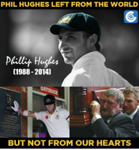 Late Australian cricketer Phil Hughes was born today in 1988.  How much did Cricket Australia pay to Phil Hughes' family? - https://goo.gl/ovUAaC: PHIL HUGHES LEFT FROM THE WORLD  Philly Hughes  (1988-2014)  GATORADE  BUT NOT FROM OUR HEARTS Late Australian cricketer Phil Hughes was born today in 1988.  How much did Cricket Australia pay to Phil Hughes' family? - https://goo.gl/ovUAaC