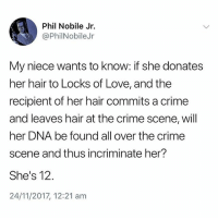 Crime, Love, and Genius: Phil Nobile Jr.  @PhilNobileJr  My niece wants to know: if she donates  her hair to Locks of Love, and the  recipient of her hair commits a crime  and leaves hair at the crime scene, wil  her DNA be found all over the crime  scene and thus incriminate her?  She's 12.  24/11/2017, 12:21 am Little genius😂