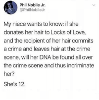 Crime, Love, and Memes: Phil Nobile Jr.  @PhilNobileJr  My niece wants to know: if she  donates her hair to Locks of Love,  and the recipient of her hair commits  a crime and leaves hair at the crime  scene, will her DNA be found all over  the crime scene and thus incriminate  her?  She's 12. @drgrayfang is a must follow if you like memes