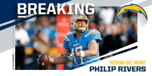 Philip Rivers to enter free agency after 16 seasons with Chargers. https://t.co/ZoKGnC6flf: Philip Rivers to enter free agency after 16 seasons with Chargers. https://t.co/ZoKGnC6flf