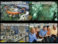 Creationist: PHYSICS RESEARCHLAB  NUCLEAR RESEARCH LAB  BIOLOGY RESEARCH LAB  CREATIONIST RESEARCH LAB