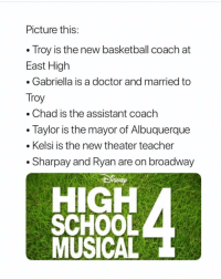 how does one start studying: Picture this  . Troy is the new basketball coach at  East High  . Gabriella is a doctor and married to  Troy  . Chad is the assistant coach  Taylor is the mayor of Albuquerque  . Kelsi is the new theater teacher  . Sharpay and Ryan are on broadway  HIGH how does one start studying