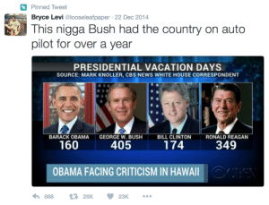 Bill Clinton, George W. Bush, and News: Pinned Tweet  Bryce Levi @looseleafpaper 22 Dec 2014  This nigga Bush had the country on auto  pilot for over a year  PRESIDENTIAL VACATION DAYS  SOURCE: MARK KNOLLER, CBS NEWS WHITE HOUSE CORRESPONDENT  BARACK OBAMA  GEORGE W. BUSH  BILL CLINTON  RONALD REAGAN  160  405  174  349  OBAMA FACING CRITICISM IN HAWAIl  568  25K  23K Guess this explains that plane crash