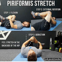 Memes, Best, and Duck: PIRIFORMIS STRETCH  STEP 2: EXTERNAL ROTATION  STEP 1: FLEXION  0  0  STEP 3: ADDUCTION  FEEL STRETCH IN THE  BACKSIDE OF THE HIP  0  @dr.jacob.harden RELIEVE YOUR TIGHT HIPS Raise your hand if you feel like your hips are tight.😭🙋♂️ If you feel a constant sensation of tightness in the back of the hip, the piriformis may be your culprit. . The piriformis sits on the backside of the hip underneath the glute. When the leg is straight, it acts as an external rotator but when the hip gets flexed to 90° or above, it switches to an internal rotator. So we can use our anatomy knowledge to get a better stretch! 🤓 . To get a full stretch on the piriformis, we need the hip in flexion, external rotation, and adduction. I find that doing it in that order seems to give the best stretch. . Loosening this guy up can help you with the following: ⚡ Sciatic pain caused by piriformis syndrome 🦆 Duck foot posture where the feet spin out 💺 Tight hips from sitting all day 😖 Low back pain . You should feel the stretch in the back of the hip.🍑 If you feel a pinch in the groin, play with the flexion and rotation or possibly try out the band hip distraction I've shown before. . Tag a friend with tight hips and share the wealth! MyodetoxOrlando Myodetox