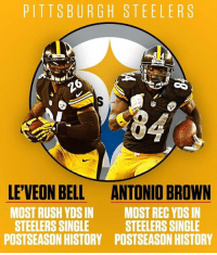 PITTSBURGH STEELERS  LEVEON BELL ANTONIO BROWN  MOST RUSH YDSIN MOST REC YDSIN  STEELERS SINGLE  STEELERS SINGLE  POSTSEASON HISTORY POSTSEASON HISTORY -Scott